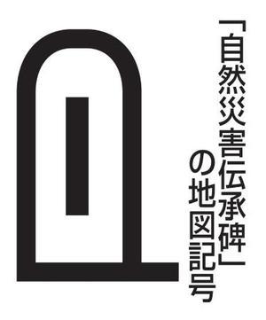「自然災害伝承碑」の地図記号
