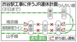 JR渋谷駅、線路切り替え大工事