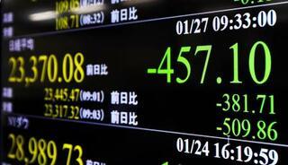 東証、午前終値は2万3372円
