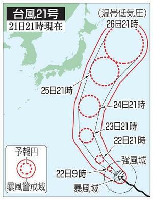 台風21号の5日先予想進路(21日21時現在)