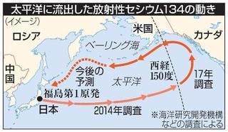 放射性物質が北太平洋を循環