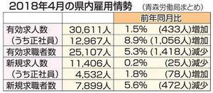 日本代表として国際大会で銅メダルを獲得した(右から)中村選手、河村選手、番澤コーチ