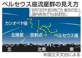 「ペルセウス座流星群」が見頃