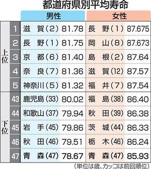 【八戸工―八戸】第3ピリオド20秒、八戸のFW飯田(手前右)がゴールを決め4―2とする=テクノルアイスパーク八戸