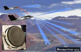 情報ネットワーク確認か/F35 日米共同訓練