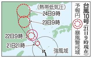 台風10号、沖縄本島を通過